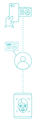 Simple, reliable biometric onboarding